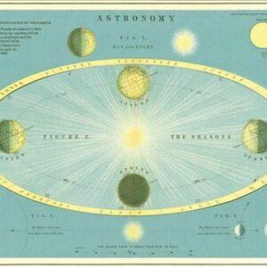 Poster – affiche astronomie
